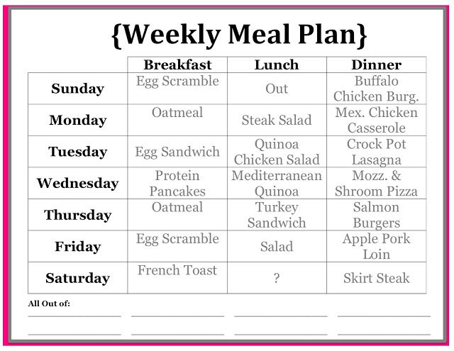 Diet For Weight Loss Meal Plan For A Week | Best Quality Week Diet