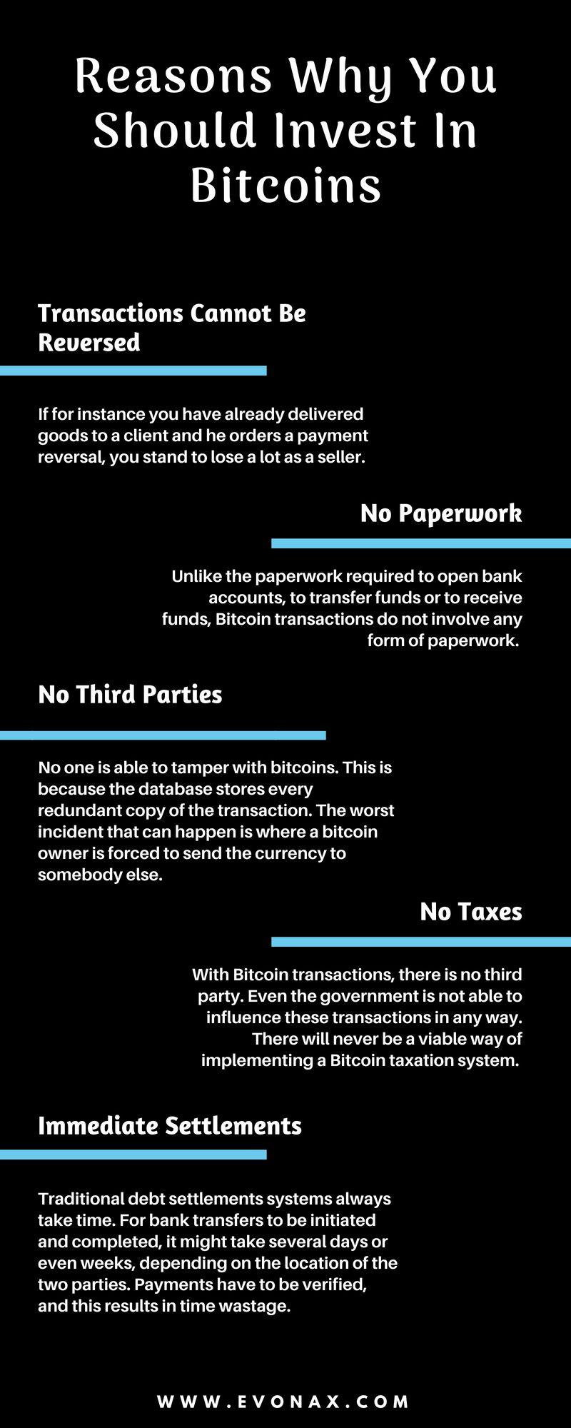 Bitcoin profit growth