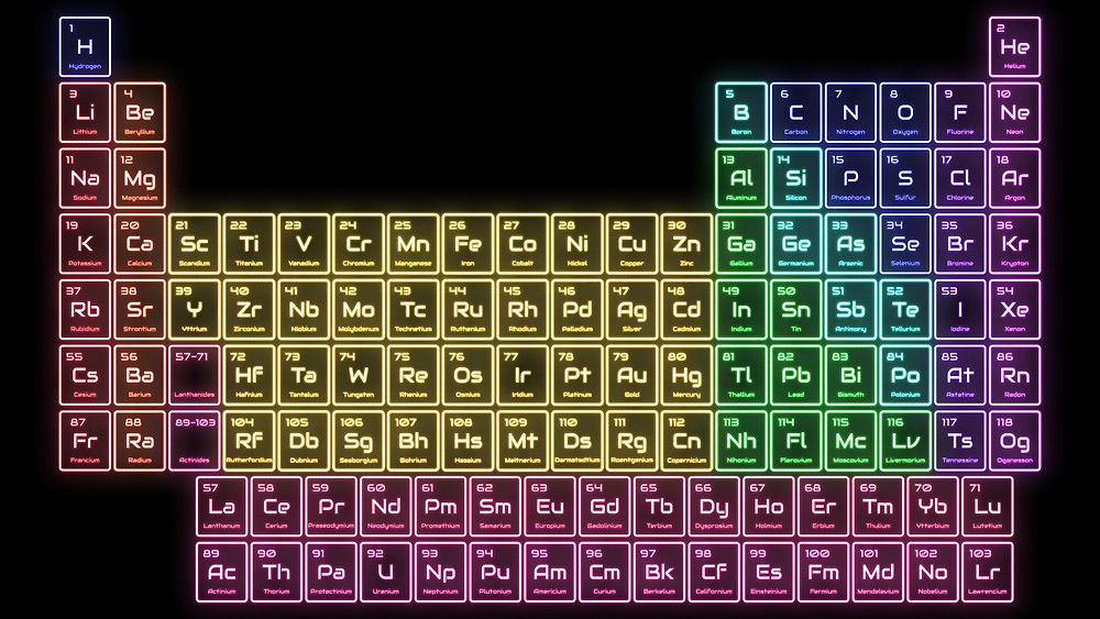 Rainbow neon glow periodic table periodic table of the elements rainbow neon glow periodic table urtaz Choice Image