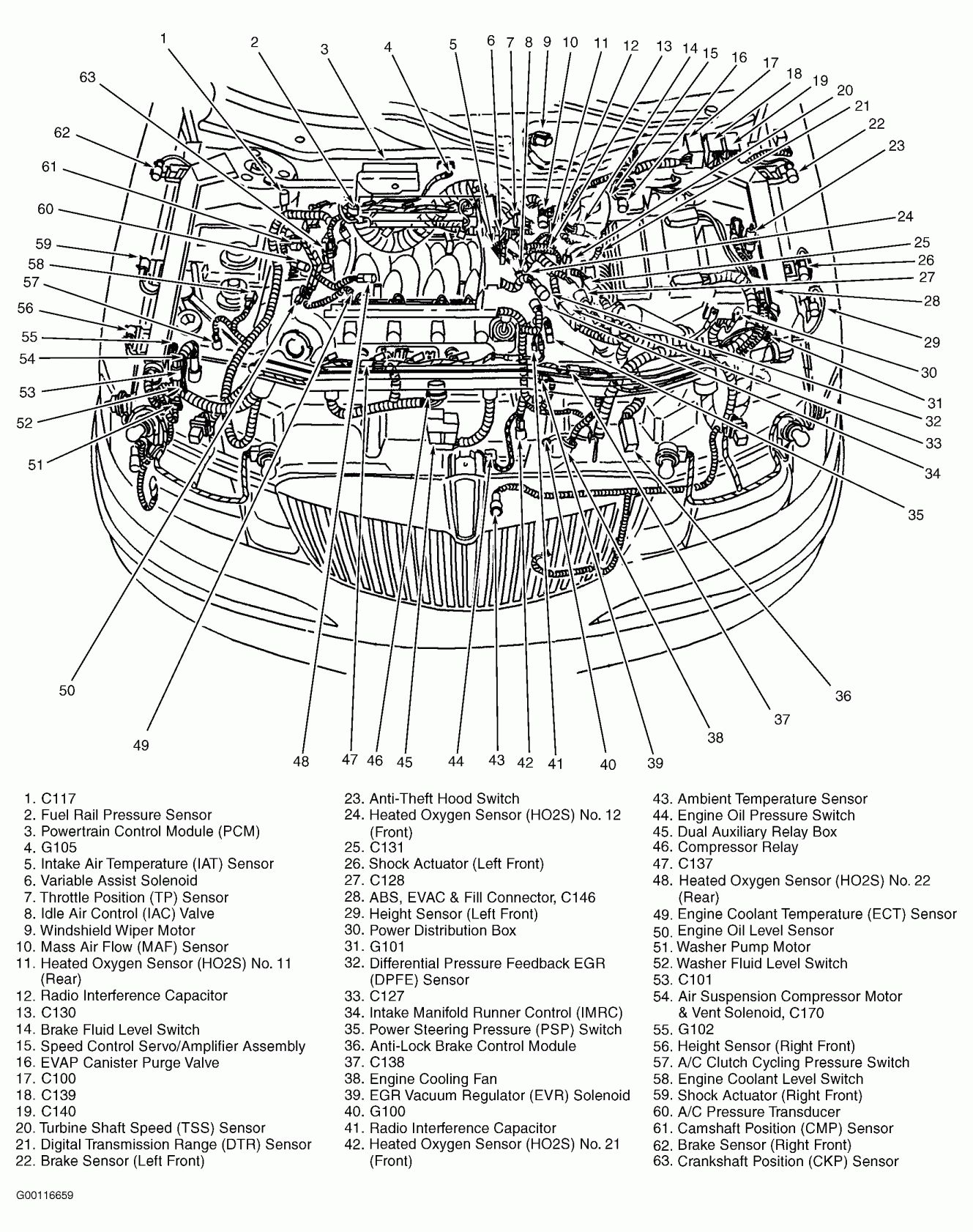 98 Town Car Wiring Diagram And Lincoln Town Car Engine