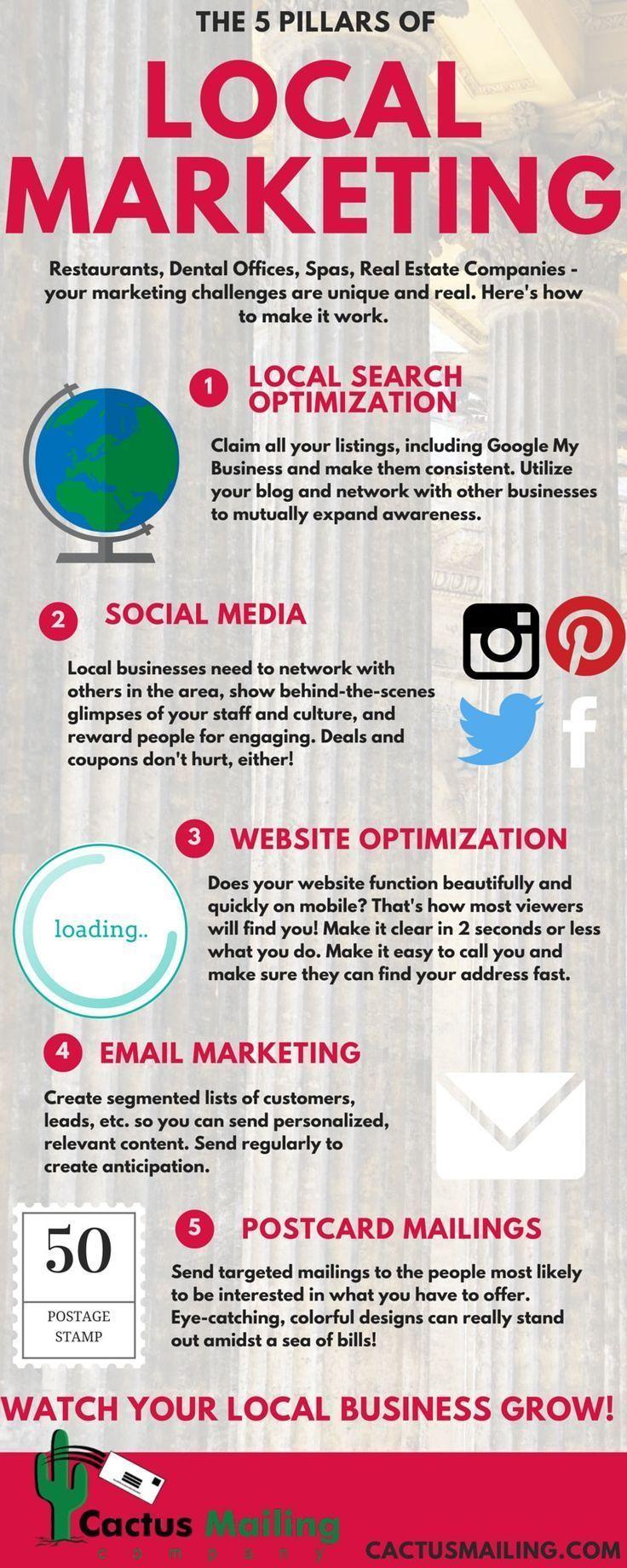 5 Pillars of Local Marketing Help Your Dental practice