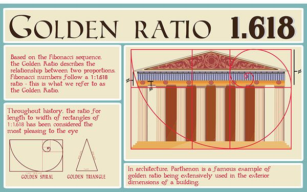 Golden Section Architecture Google Search Classic
