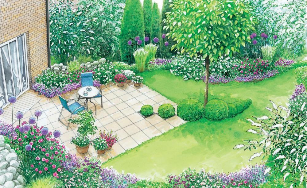Bunter Rahmen für den Rasen bunte Rahmen, Rasen und Rahmen - reihenhausgarten vorher nachher