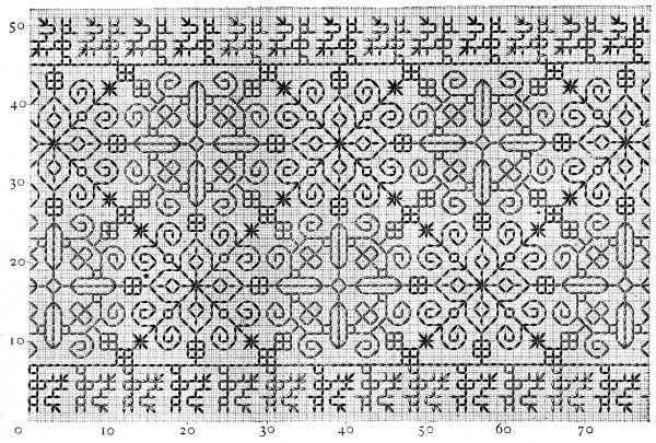 Figo  338  Borda Externa Do Fig  340
