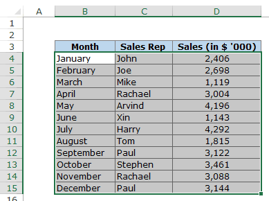 Highlight Every Other Row In Excel Using Conditional Formatting Excel Helpful Hints Highlights