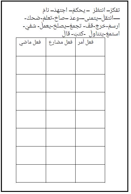 اللغة العربية أوراق عمل الفعل الماضي المضارع الأمر للصف الثالث ملفاتي Learning Arabic Arabic Lessons Learn Arabic Language