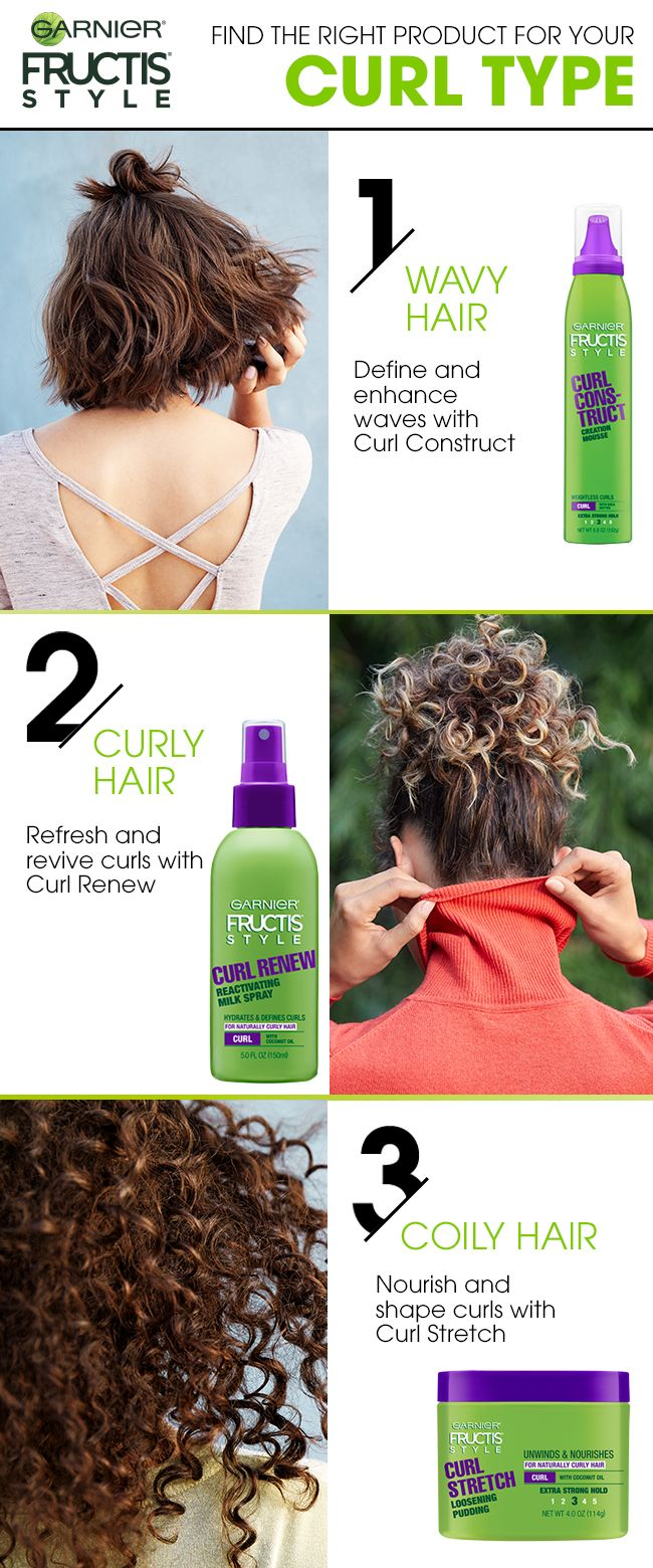 Do You Have Waves Curls Or Coils Identify Your Curl Type And Find The Right Garnier Fructis Style P Curly Hair Styles Hair Styles Curly Hair Styles Naturally