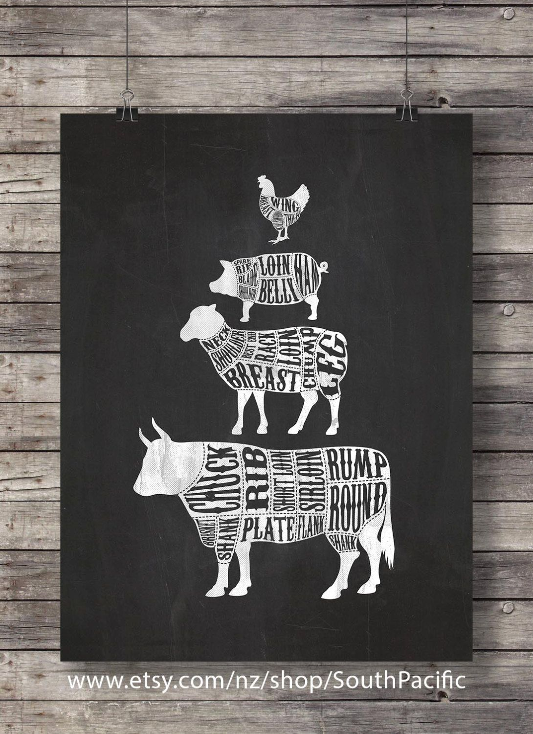Chalkboard kitchen art butchery cuts art print butchers diagram kitchen conversions chart