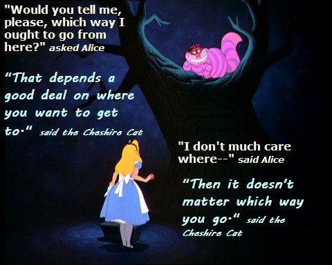 Motivation Goal Setting Cheshire Cat Quotes Cheshire Cat Art Alice In Wonderland Room