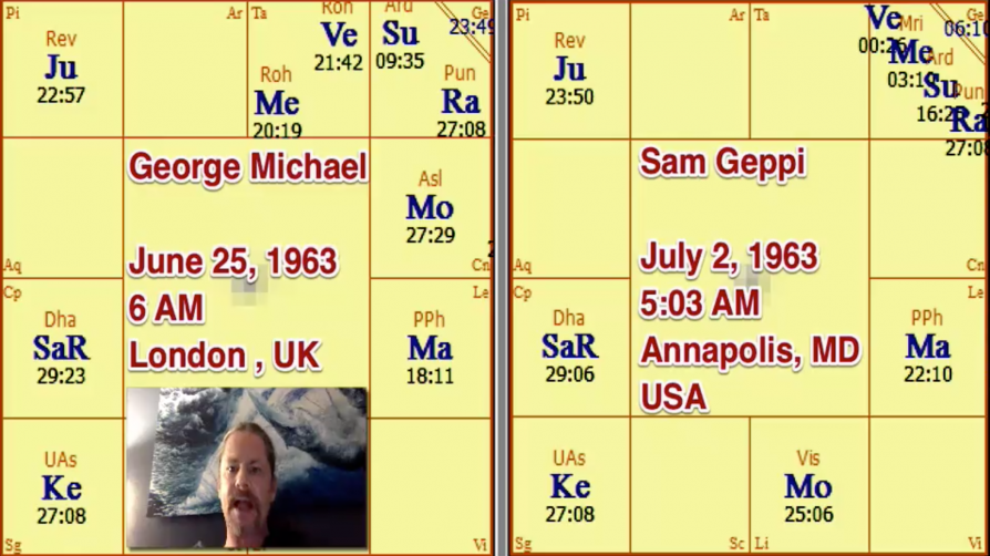 George michael and sam geppi chart comparison also learn vedic rh pinterest