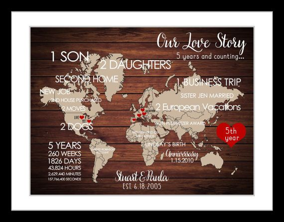 5th anniversary gift for him her men 5 year anniversary gifts for
