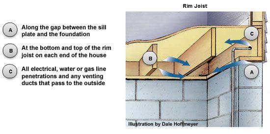 Do It Yourself Basement Waterproofing With Images Waterproofing Basement Finishing Basement Walls Concrete Basement Walls