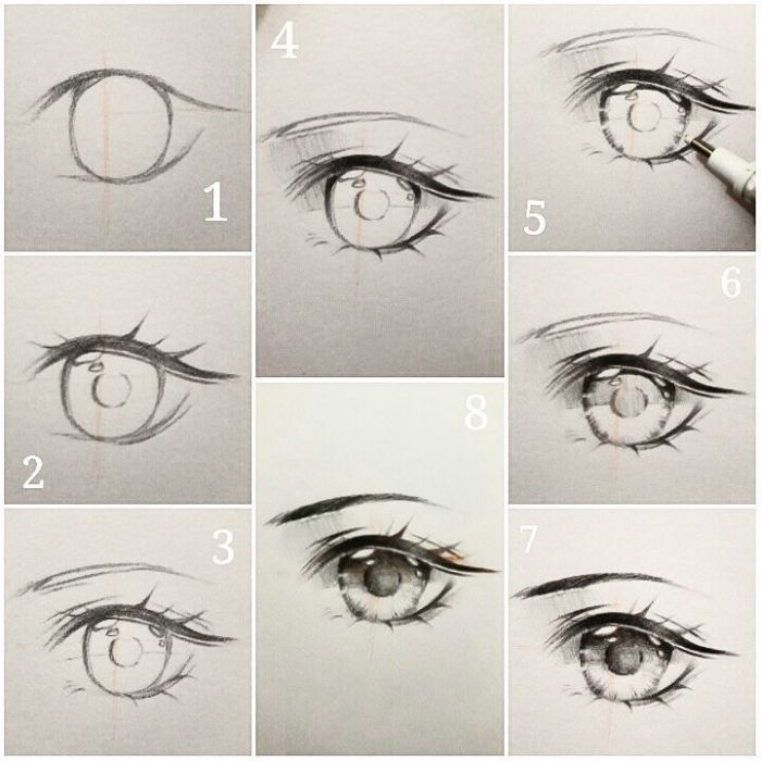 Photo of ▷ 1001+ ideas and inspirations on how to draw eye