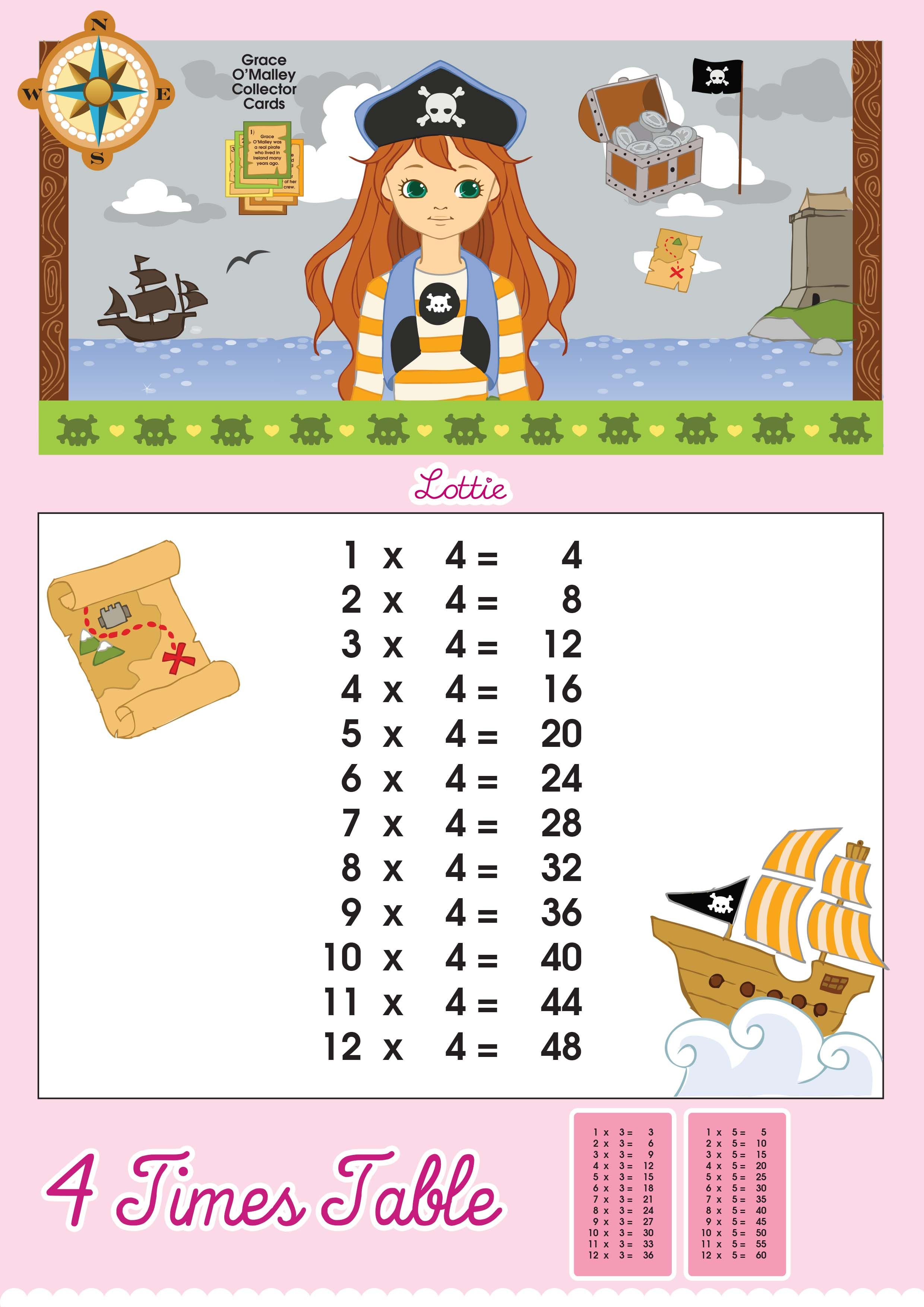 Times table chart 1 100 google search math magic pinterest times table chart 1 100 google search multiplication table printablemultiplication geenschuldenfo Images
