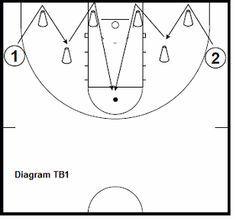 Spartan Performance Basketball Training Drills, Coach's