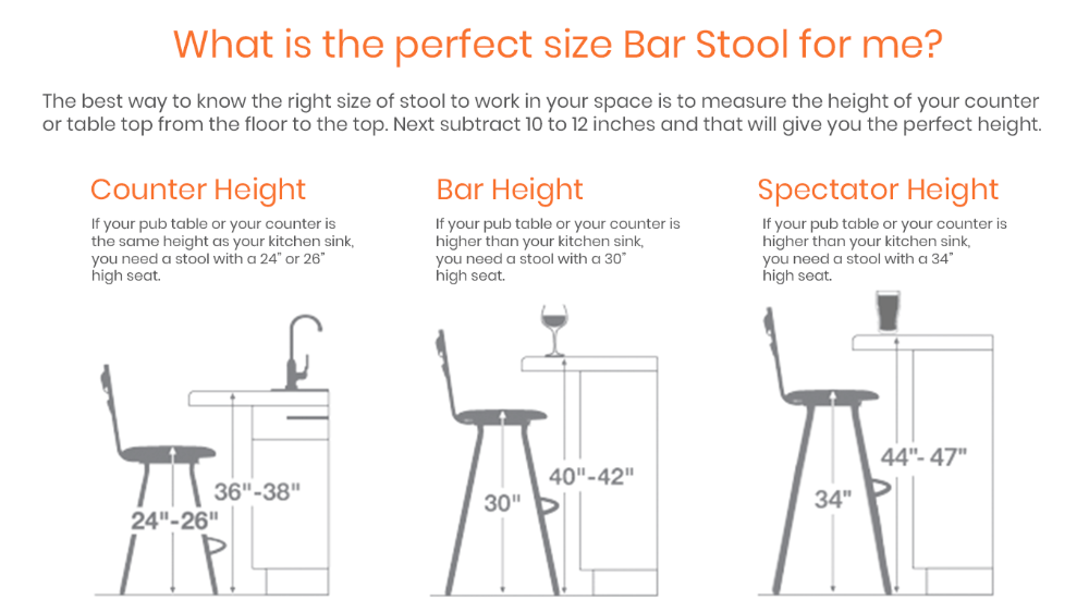 Bar Stool Height For 36 Countertop Off 58 Bashhguidelines Org - What Height Chairs For 36 Inch Table