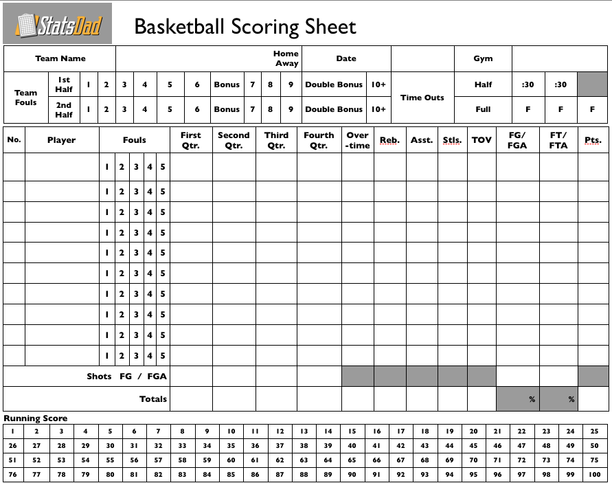 picture about Printable Basketball Scorebook Sheets called Blank Basketball Stat Sheet Printable print this blank