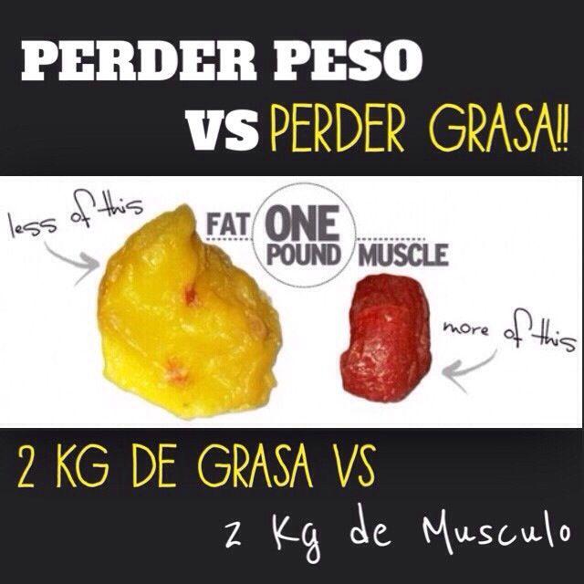 how to lose 2 kilos