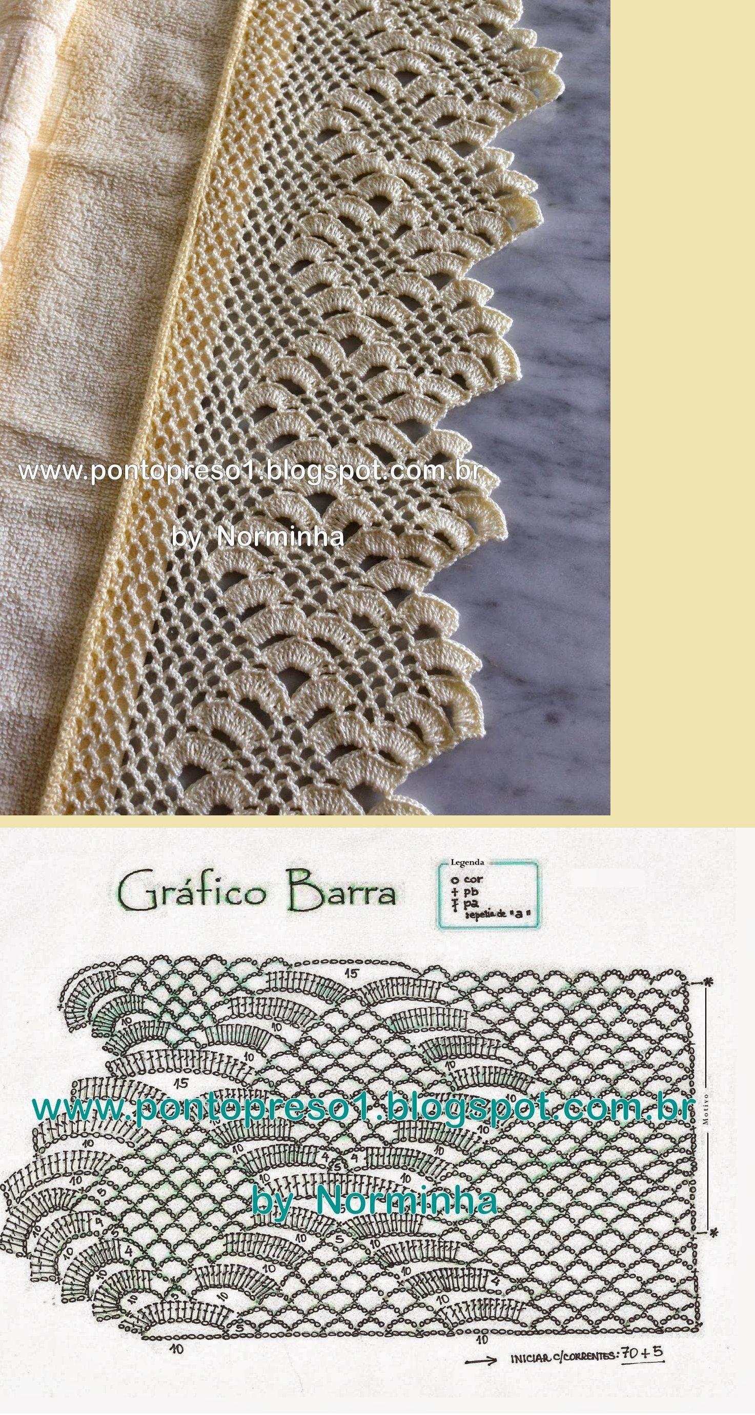 Crochet Lace Edging More | Crochet patterns | Pinterest | Häkeln