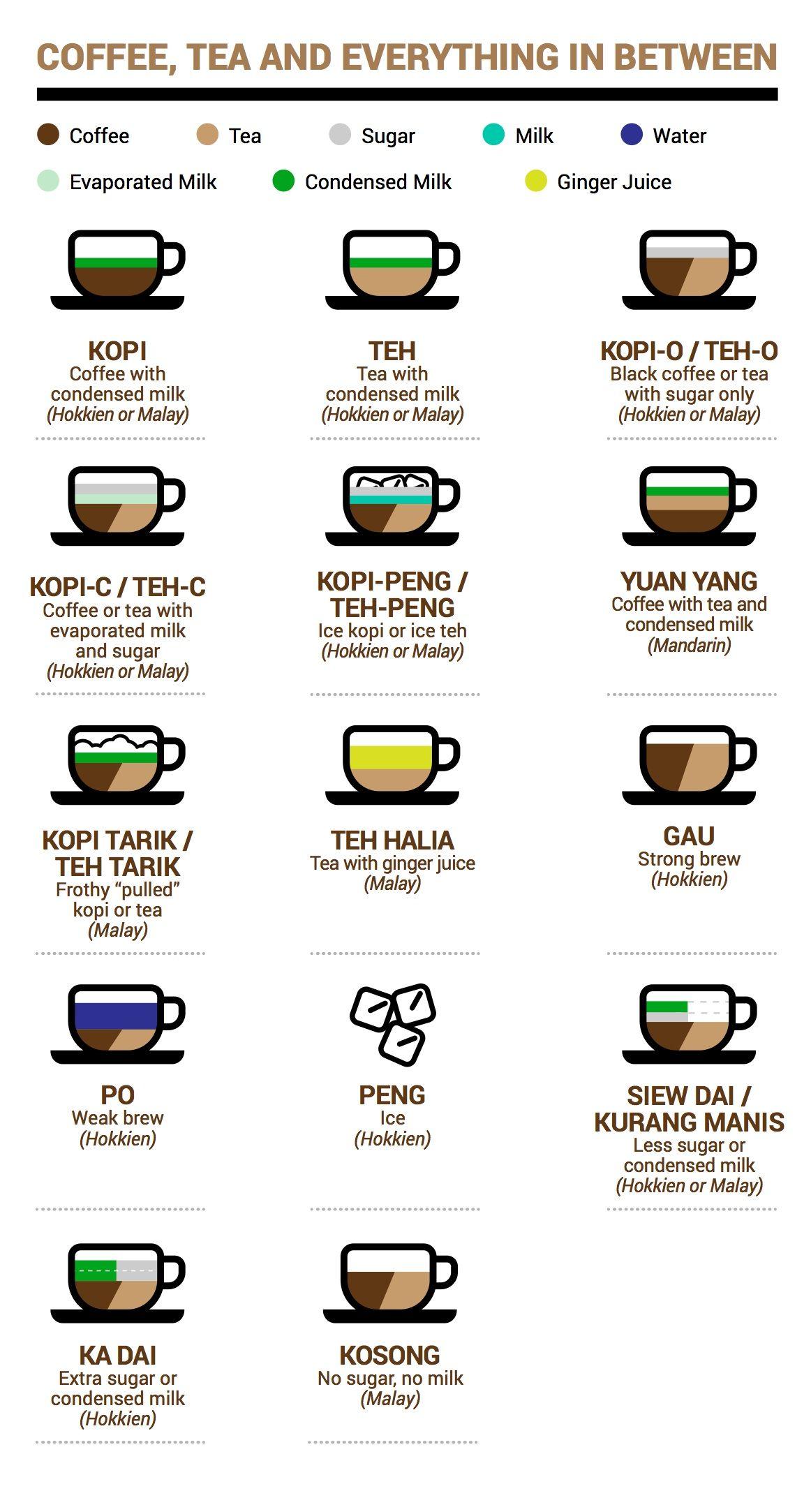 Let S Talk Local Breakfast Tea Ginger Juice Coffee Tea