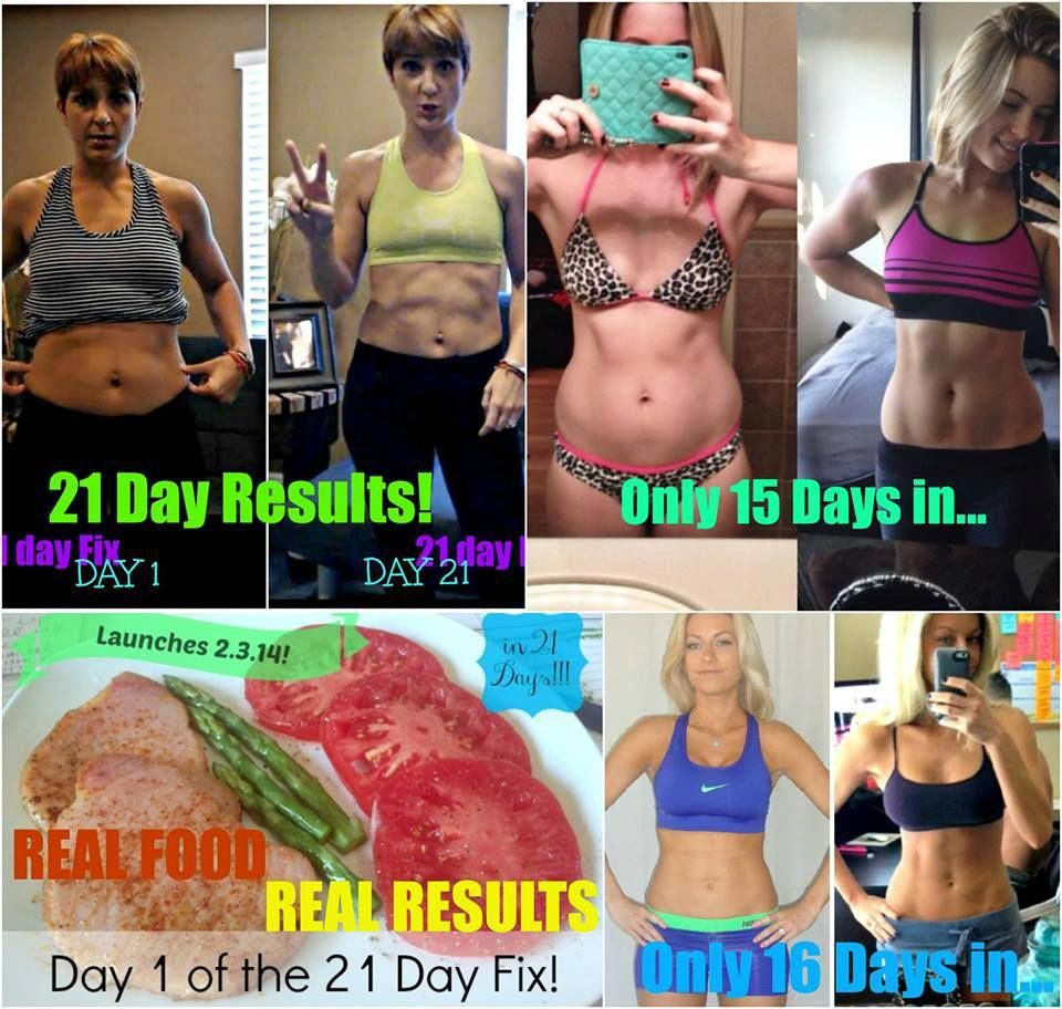 Beachbody best programs weight loss