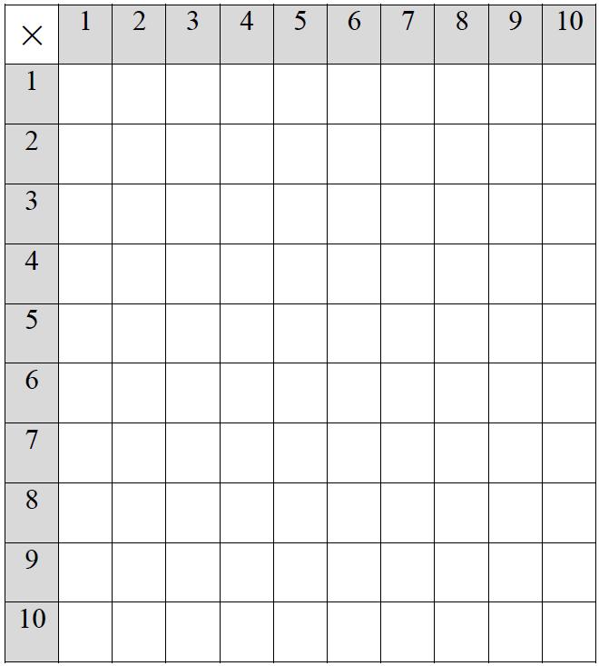 نموذج جدول دوري كرة قدم