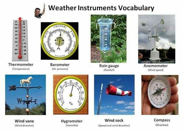 Weather Instruments Weather Instruments Wind Vane Rain Gauge Weather tools worksheet