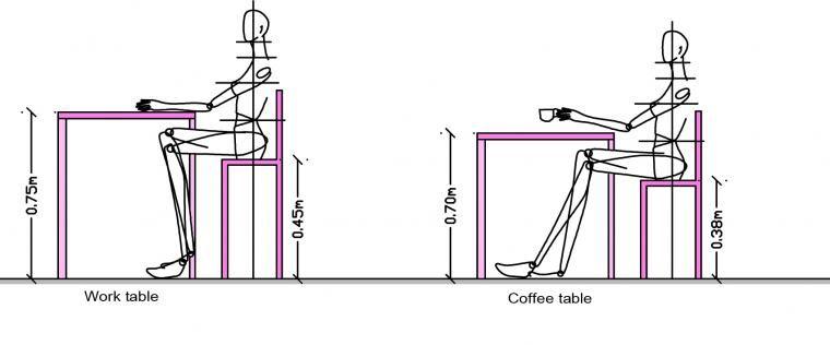 dining table height metric body measurements ergonomics chair desk mm sizes uk