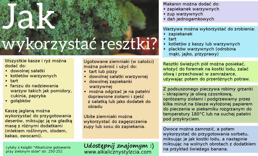 Jak Wykorzystac Resztki W Kuchni Alkaliczny Styl Zycia Beata Sokolowska