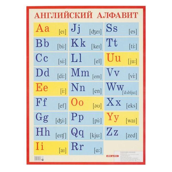 Картинки по запросу английский алфавит с транскрипцией ...