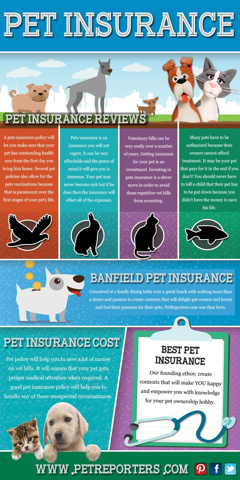 Browse This Site Http Www Petreporters Com Pet Insurance And Its