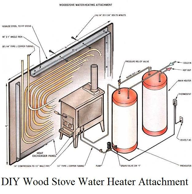 DIY Wood Stove Water Heater Attachment Wood stove water