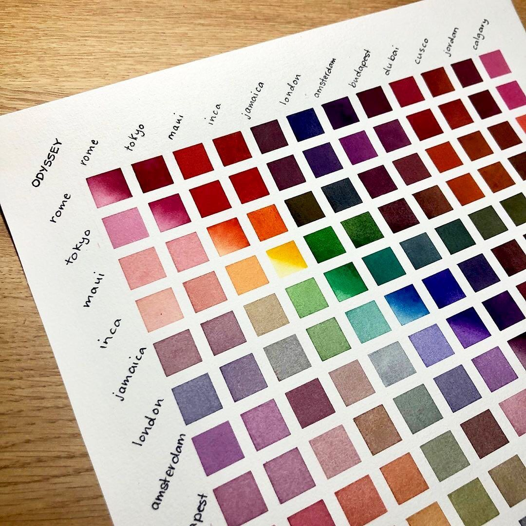 Art Philosophy Watercolor Confections Romantic Scrapbook Watercolour Inspiration Color Mixing
