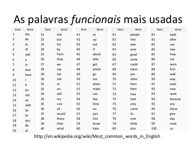 palavras funcionais em inglês mais usadas english pinterest