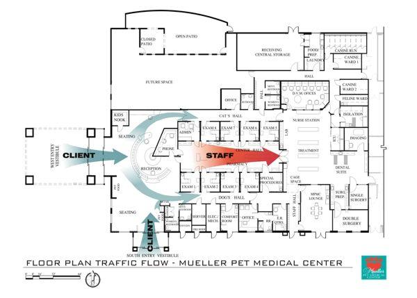 Floor Plan Traffic Flow Building A Vet Practice Floorplans Pinterest Medical Center