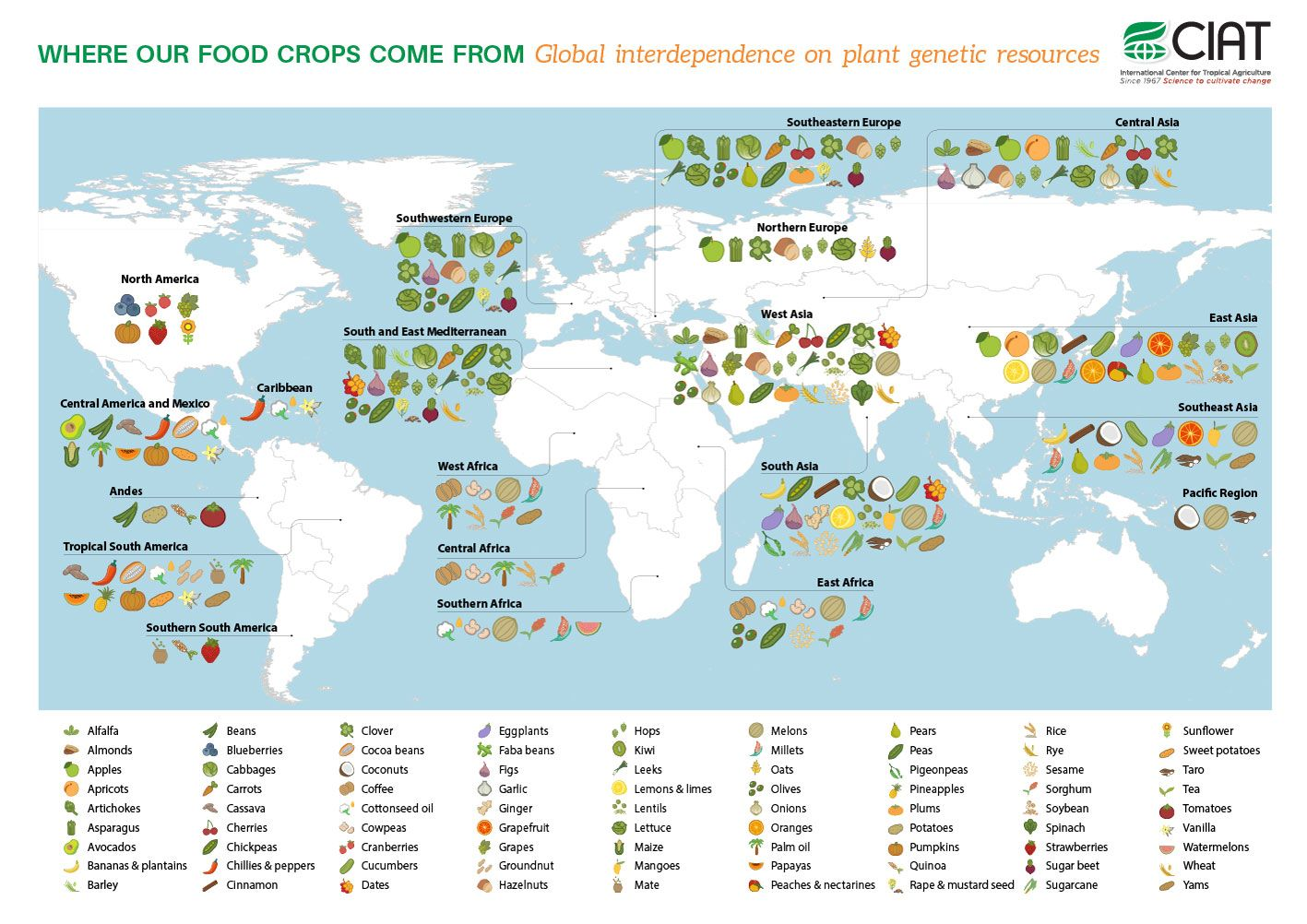 Where our food crops come from Map, Food map, Columbian