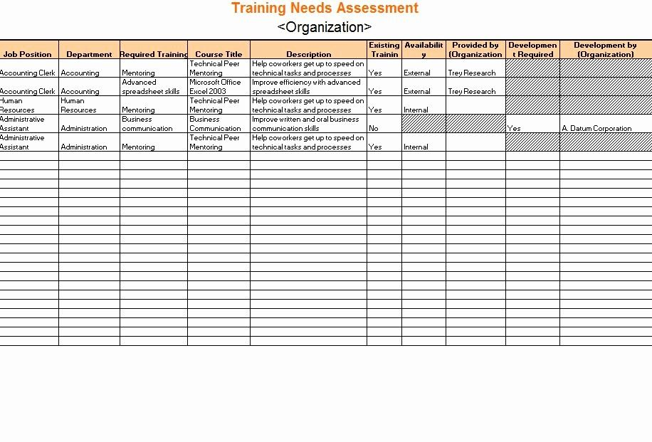 50 Training Needs Assessment Template In 2020 With Images