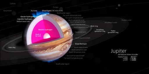 El Corazon De La Sonda Juno Planeta Jupiter Imagenes Del Sistema Solar Sistema Solar