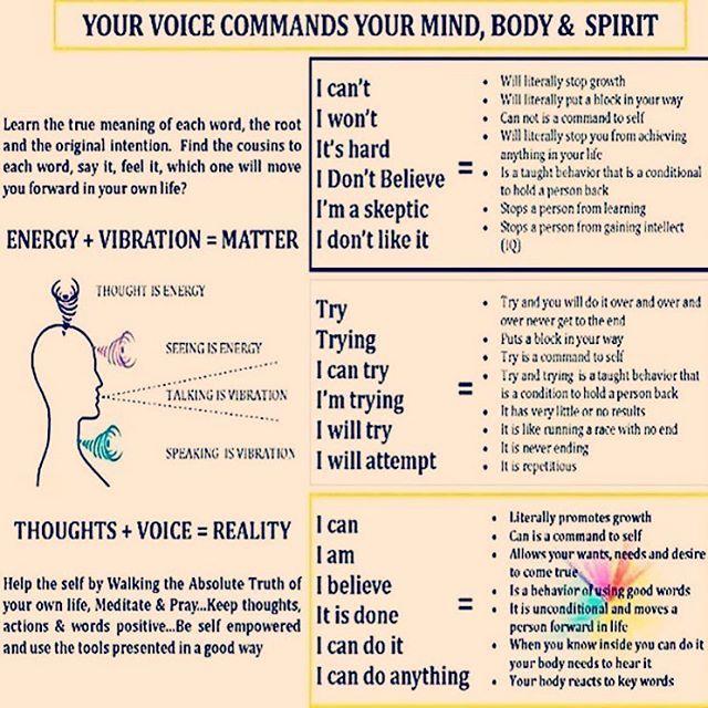 self speaking