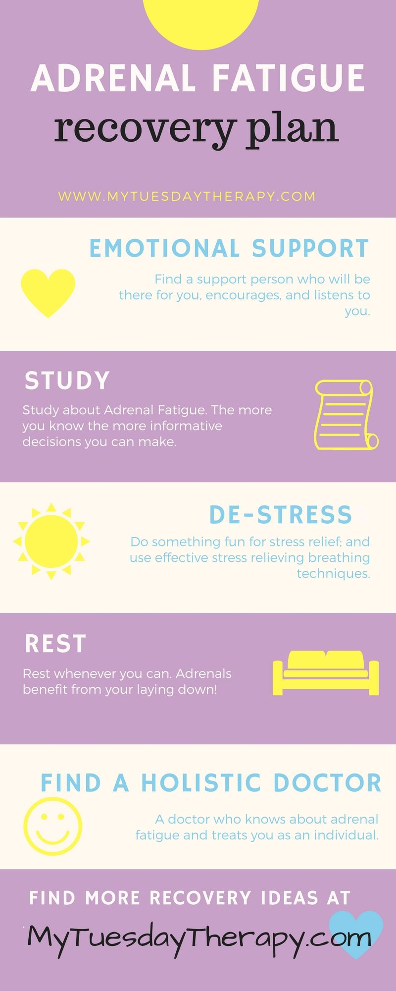Adrenal Fatigue Recovery Plan  Recovery