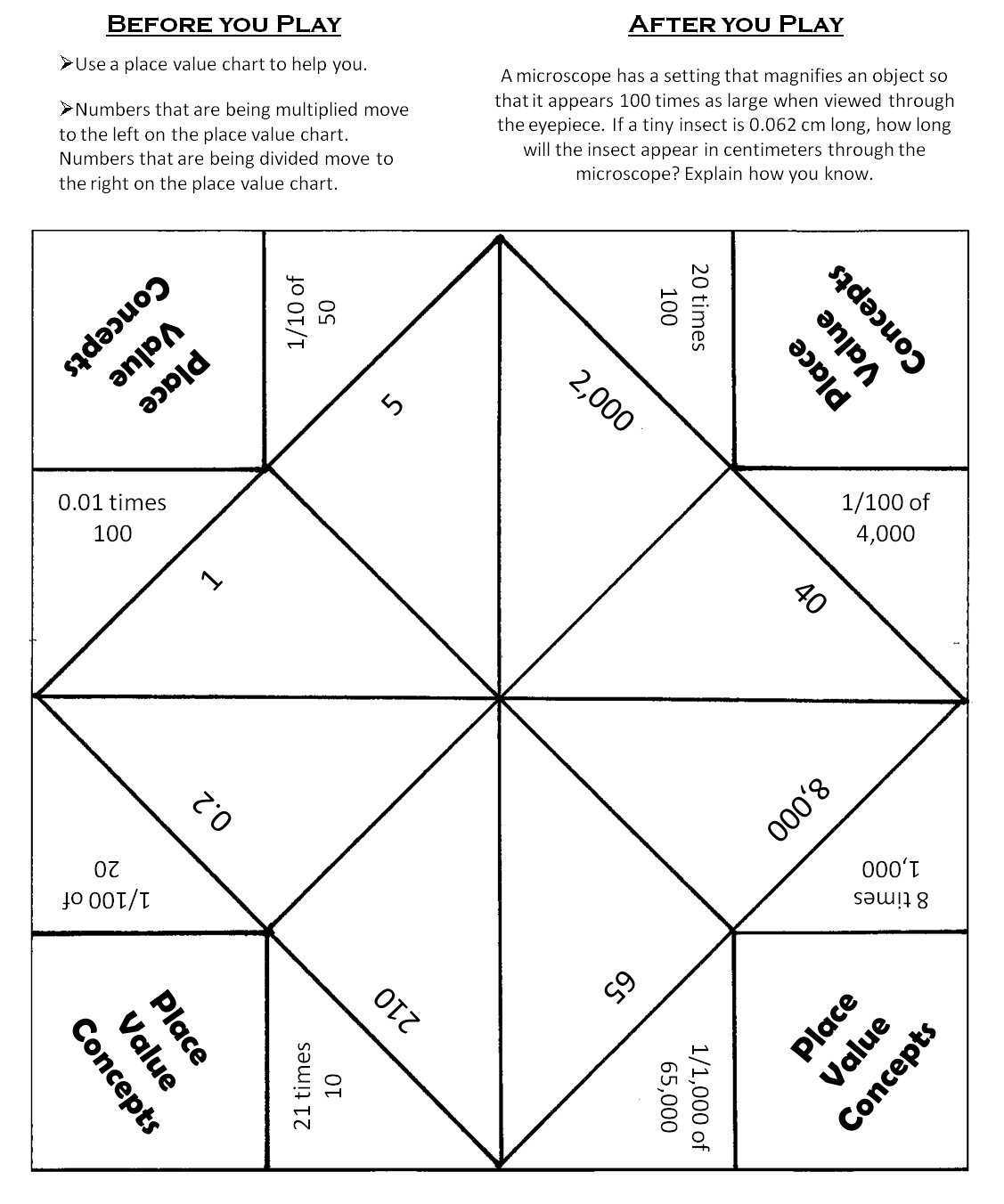No Need To Spend A Fortune On These: Place Value Concepts Fortune Teller