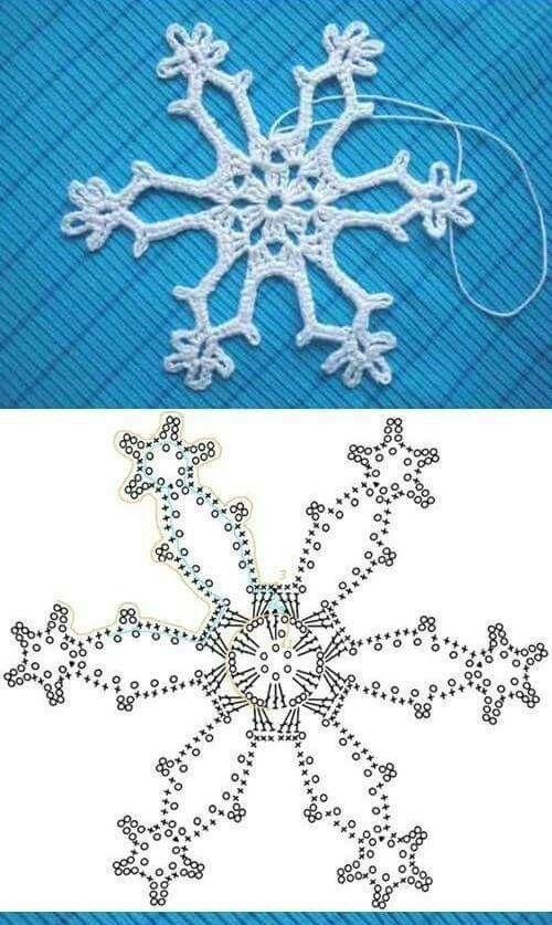 Pin de Roberta Moro en natale | Pinterest | Patrones crochet gratis ...