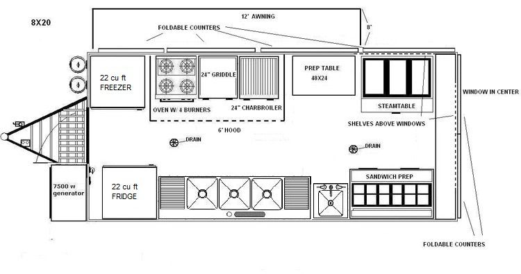 Pictures of food truck floor plan popular on food truck for Food truck design layout