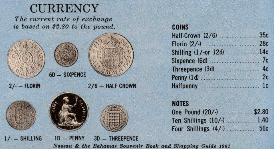 Currency And Exchange Rates Bahamas 1961