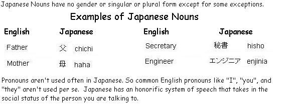 example japanese sentences