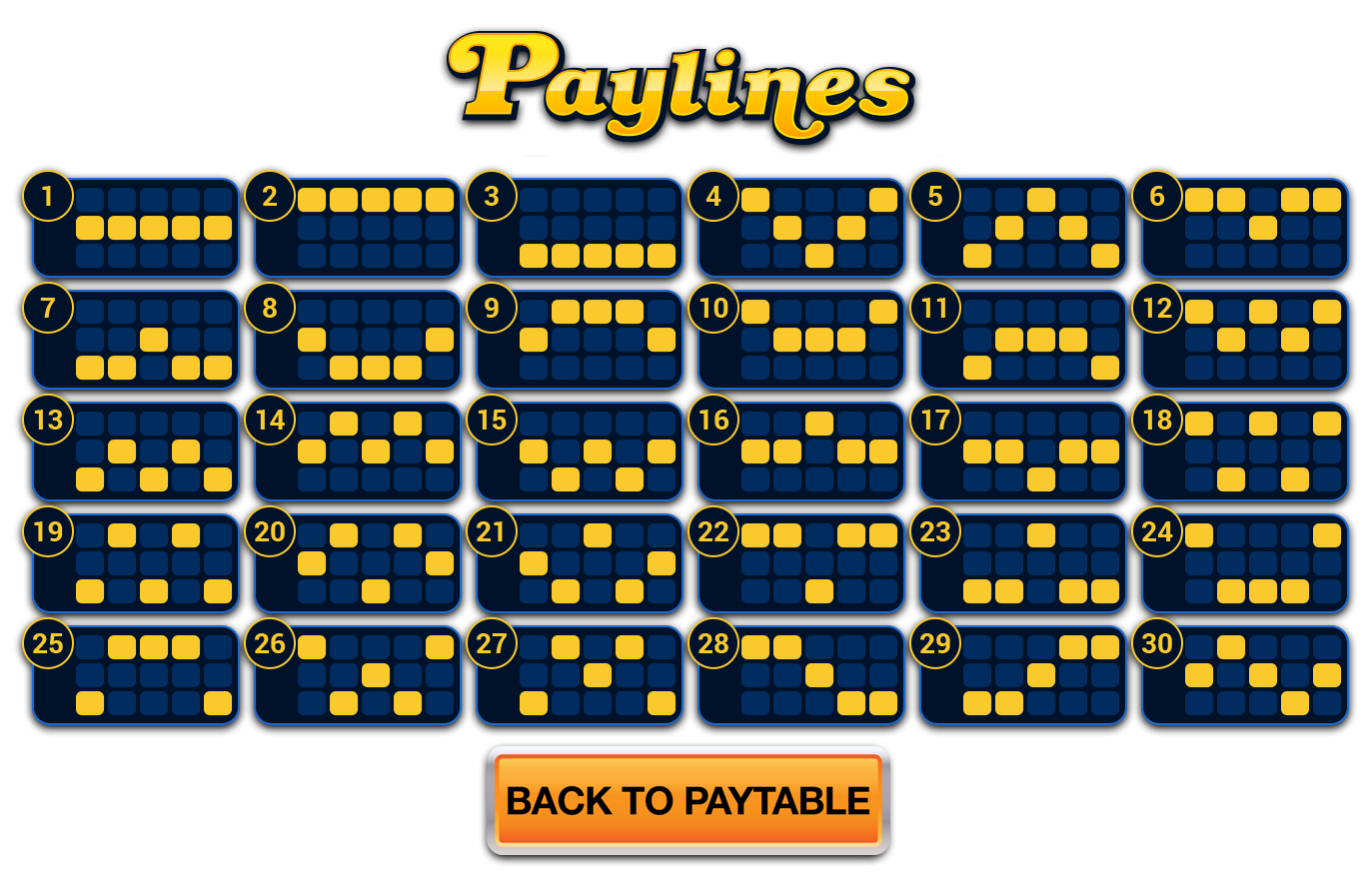 PCHkeno Path Games Now games, Online sweepstakes