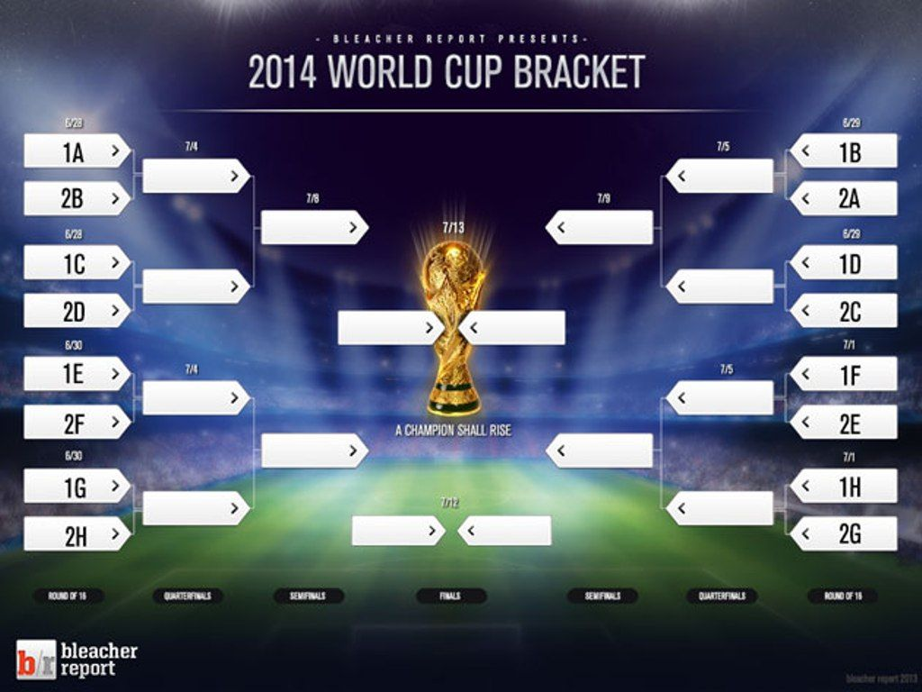 Fifa World Cup 2014 Bracket With Images World Cup 2014 World Cup Fifa World Cup