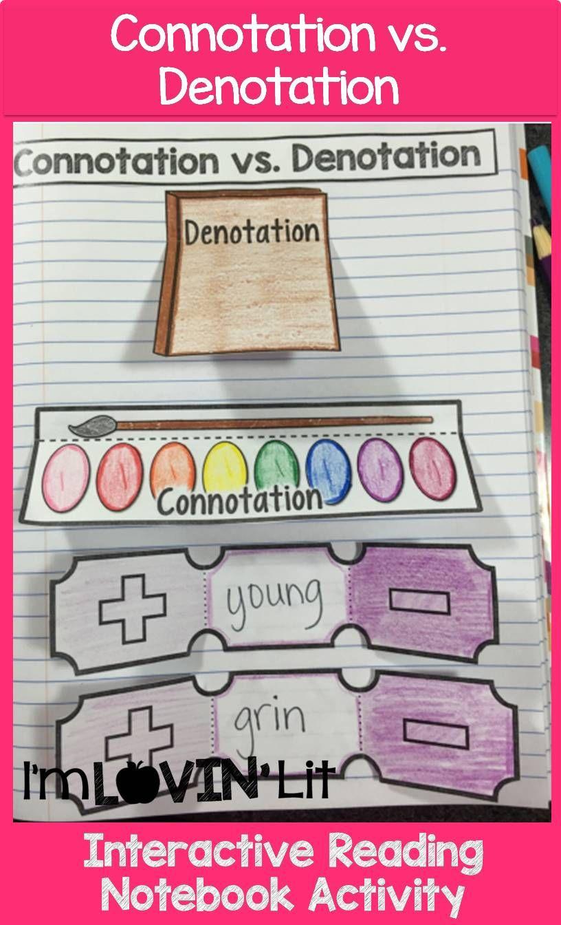 Connotation vs. Detonation Foldable, Connotation vs. Detonation Interactive  Notebook Activity by Lovin'