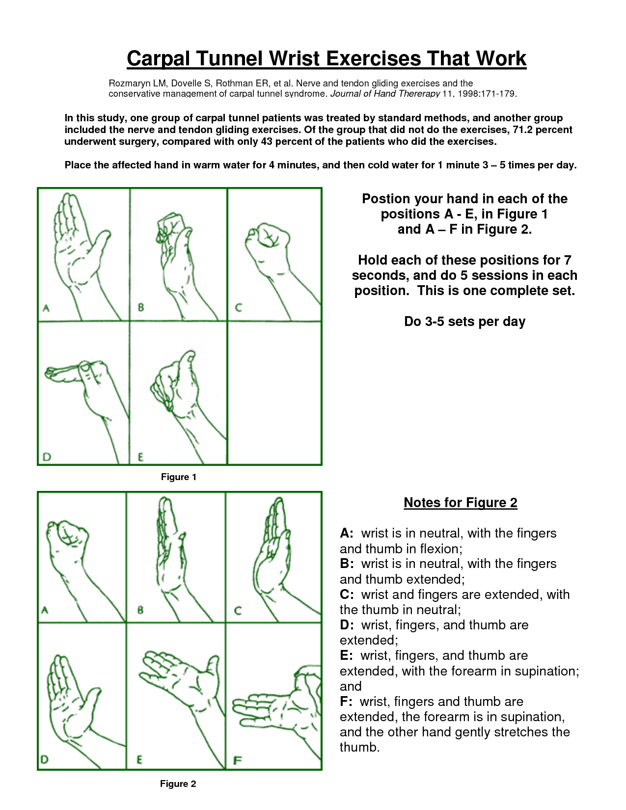 47+ Carpal tunnel syndrome exercises with pictures ideas