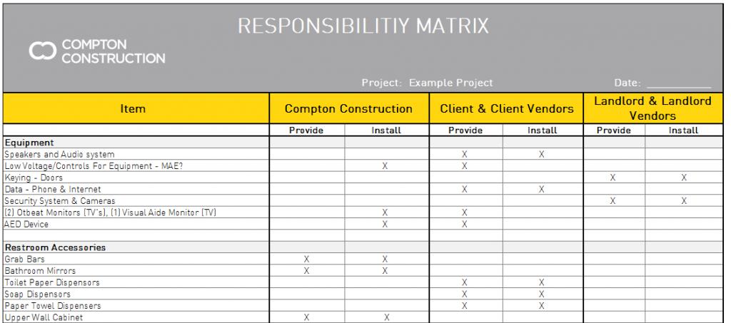 Using a Responsibility Matrix Defines Project